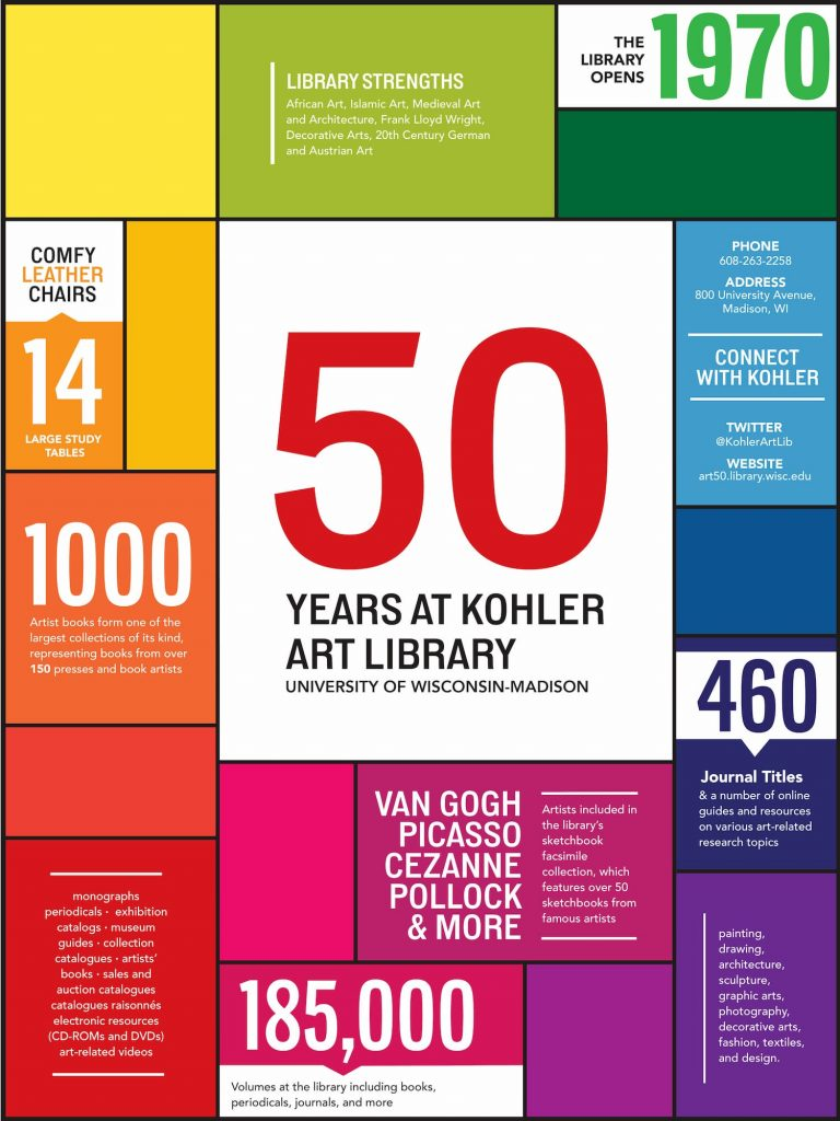 50th Anniversary Poster design by Rachel Betters