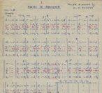 Manuscript score