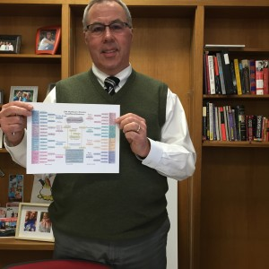 Ed Van Gemert, Vice Provost for Libraries and 2015 VIP Book Madness Winner