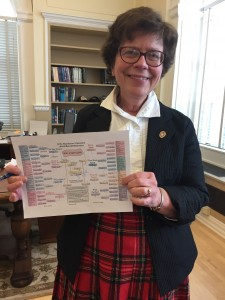 Chancellor Blank and her bracket.
