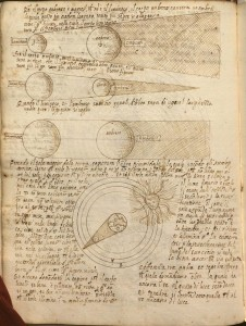 """A geocentric view of eclipses, from """"Annotationi sopra la sferette,"""" MS 83 (1570), Department of Special Collections, Memorial Library, University of Wisconsin-Madison."""