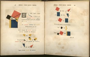 The Pythagorean theorem as illustrated in Oliver Byrne's celebrated edition of Euclid's elements of geometry (London: William Pickering, 1847). From the Department of Special Collections, Memorial Library, University of Wisconsin-Madison.